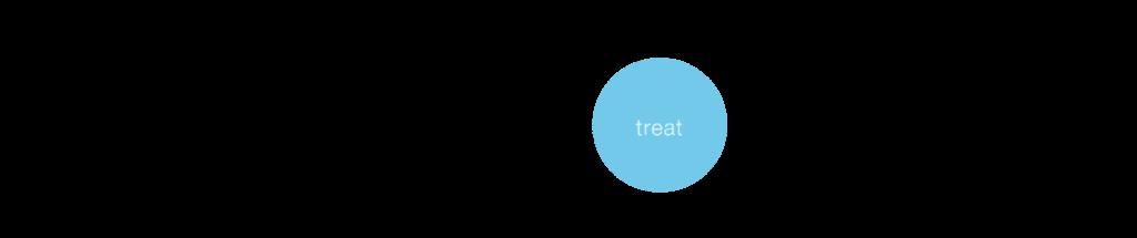 """""""Treat"""" icon"""